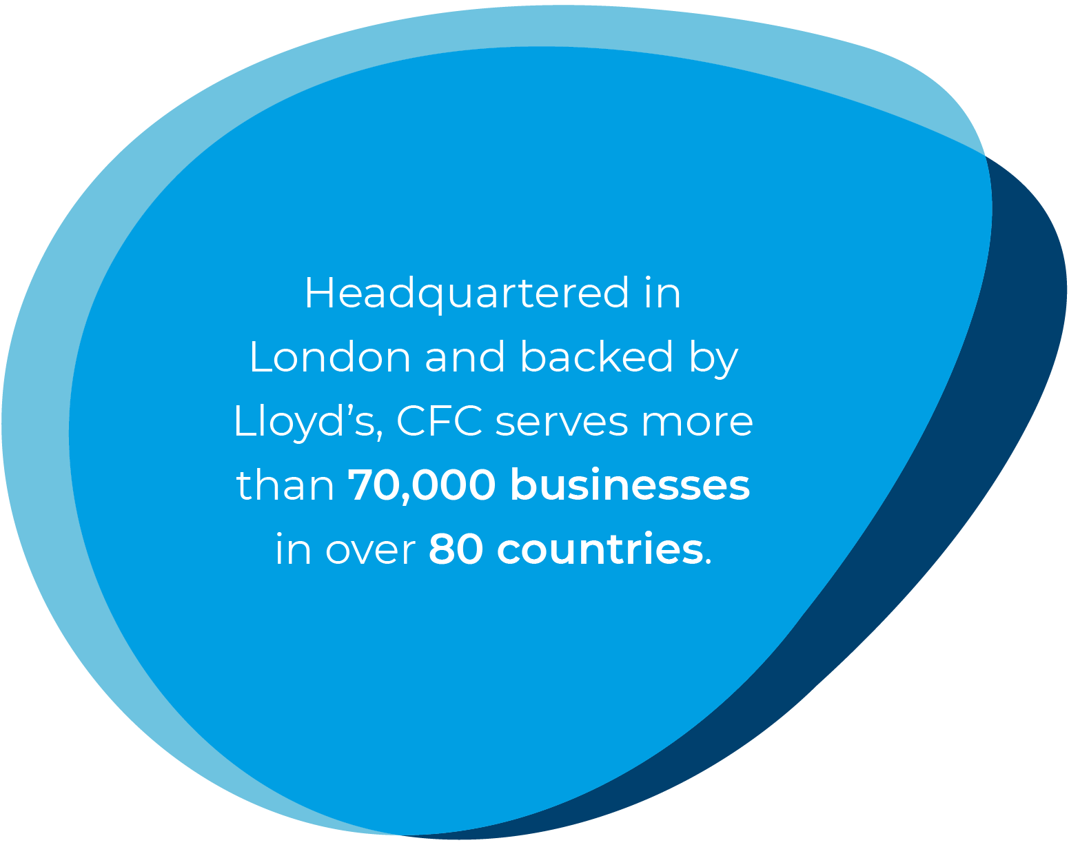 Headquartered in London and backed by Lloyd's, CFC serves more than 70,000 businesses in over 80 countries