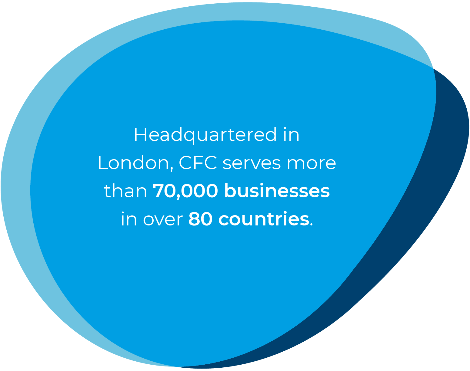 Headquartered in London, CFC serves more than 70,000 businesses in over 80 countries